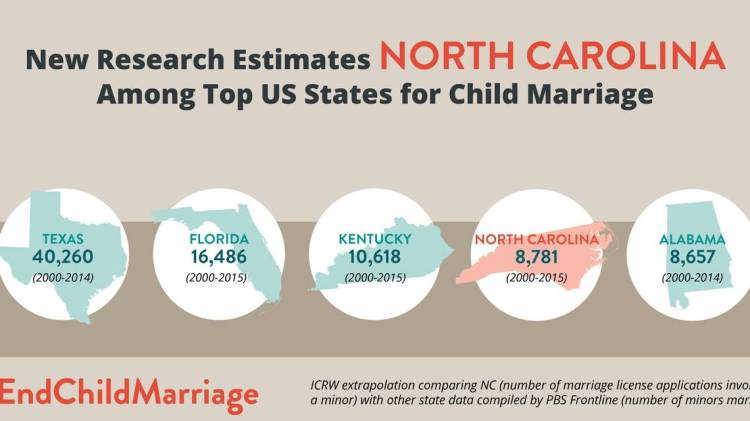 graphic of child marriage states including NC here